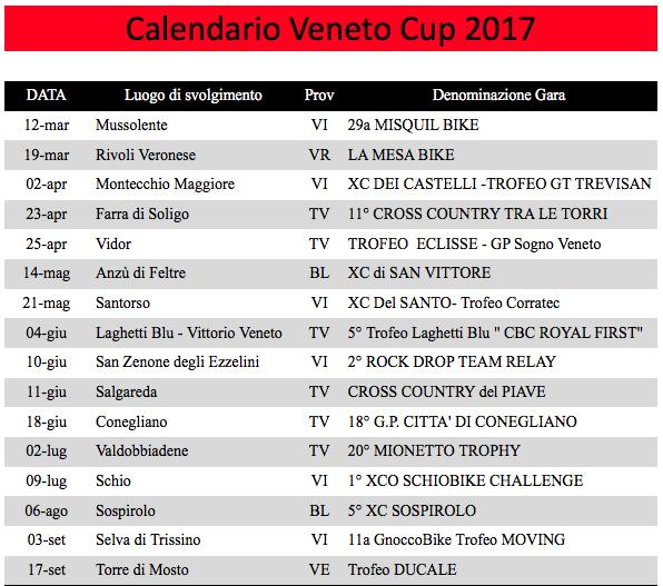 calendario veneto cup 2017