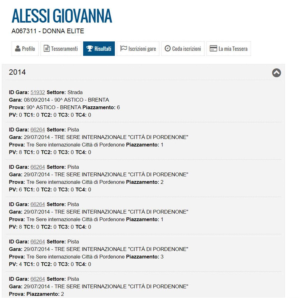 Risultati registrazione sito