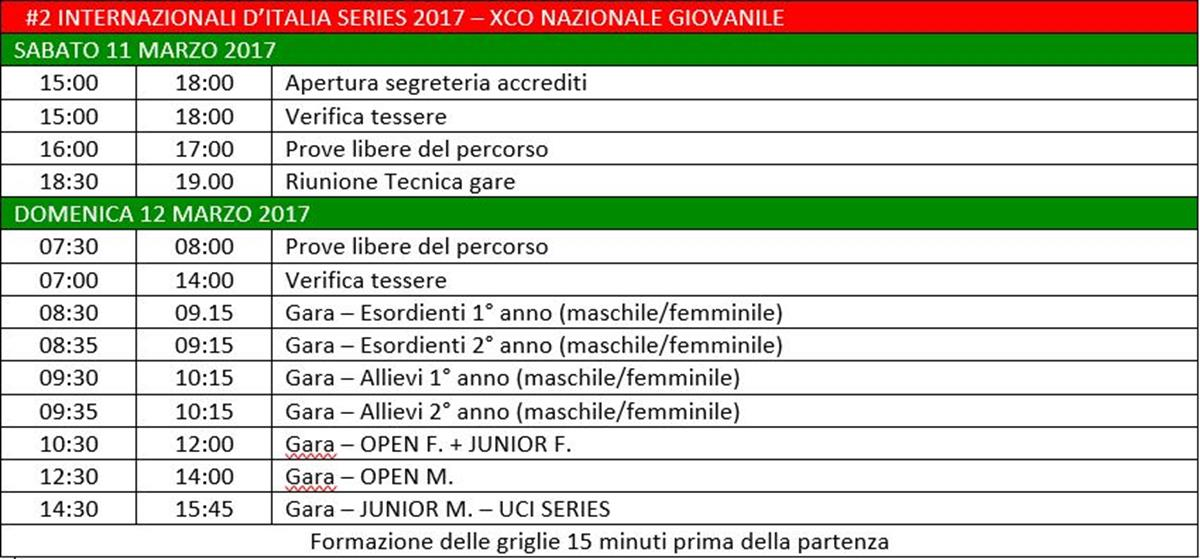 Variazione Gara Milano Internazionali Mtb