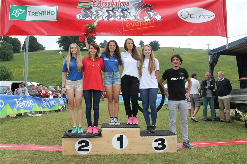 Allieve donne 2° anno Polsa di Brentonico